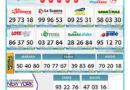Resultados Lotería Nacional, Leidsa, Lotería Real, Loteka y New York