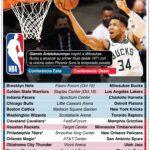 Básket NBA inicia hoy bajo muchas incógnitas